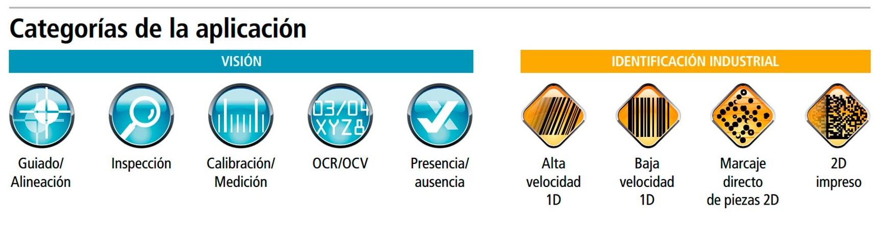 categorías aplicación visión artificial