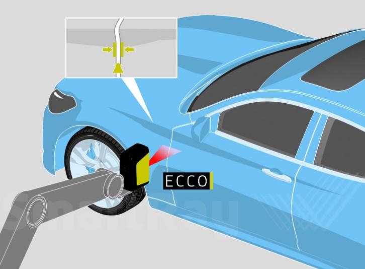 visión 3D sector automoción